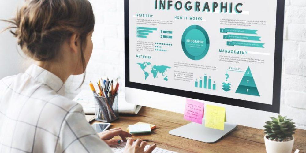 Infographic (อินโฟกราฟิกส์) คืออะไร? มีหลักการออกแบบอย่างไร?