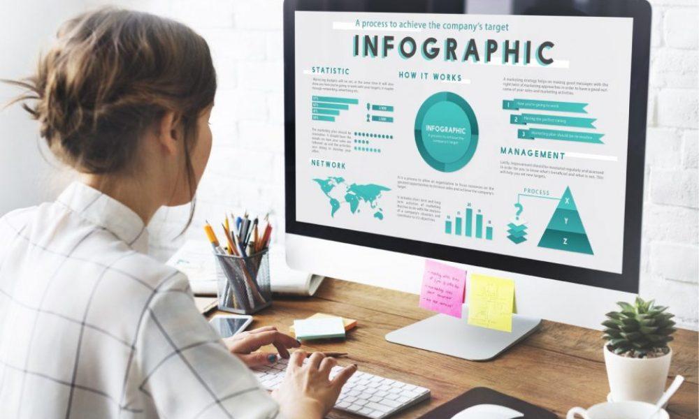 Infographic (อินโฟกราฟิกส์)