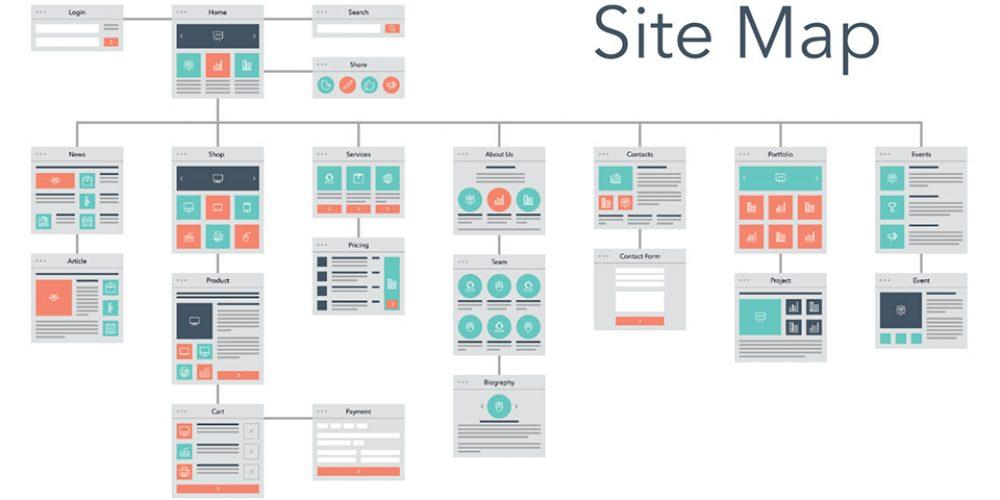 Sitemap (แผนผังเว็บไซต์) คืออะไร? มีประโยชน์ต่อเว็บไซต์อย่างไร?