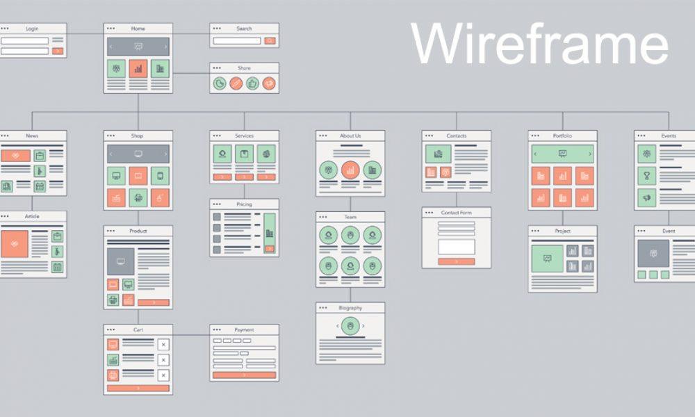 Wireframe (ไวร์เฟรม)