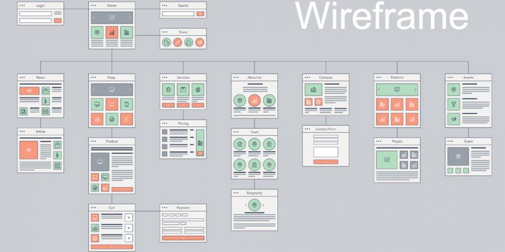 Wireframe คืออะไร? สำคัญต่อการออกแบบเว็บไซต์อย่างไร?